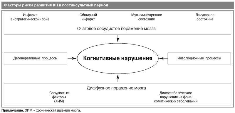 Механизмы формирования КН при